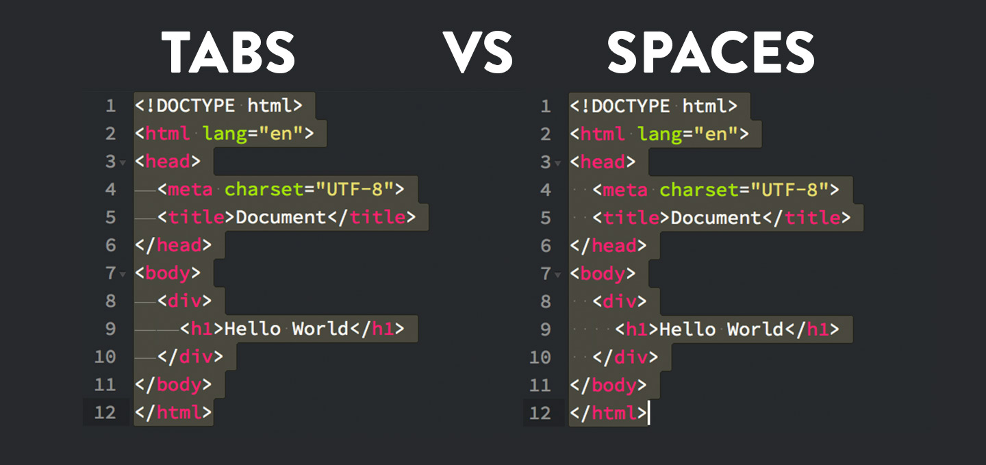 Tabs Vs Spaces For Indentation In Coding Guwii